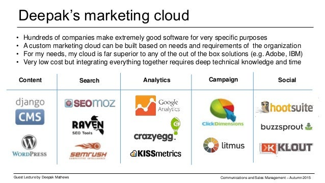 Digital Marketing The Modern Marketer Digital Transformation New Marketing Reality Roles in Digital Skills for Digital Bra...