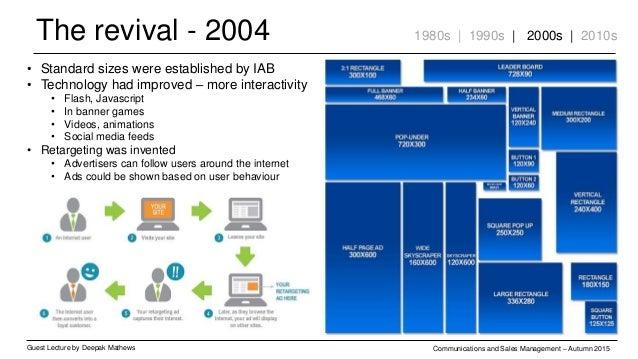 The revival - 2004 Guest Lecture by Deepak Mathews Communications and Sales Management – Autumn 2015 • Standard sizes were...