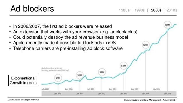 Ad blockers Guest Lecture by Deepak Mathews Communications and Sales Management – Autumn 2015 1980s | 1990s | 2000s | 2010...