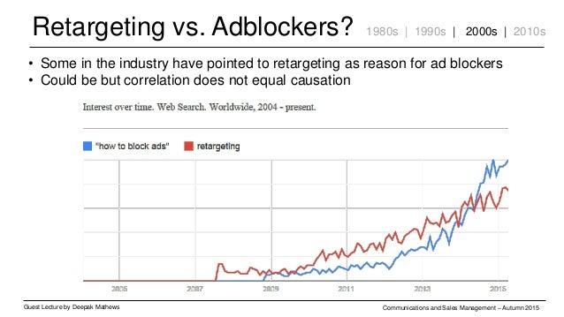 Retargeting vs. Adblockers? Guest Lecture by Deepak Mathews Communications and Sales Management – Autumn 2015 1980s | 1990...