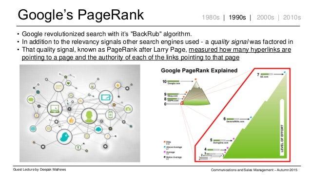Google's PageRank Guest Lecture by Deepak Mathews Communications and Sales Management – Autumn 2015 1980s | 1990s | 2000s ...