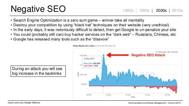 Negative SEO Guest Lecture by Deepak Mathews Communications and Sales Management – Autumn 2015 1980s | 1990s | 2000s | 201...