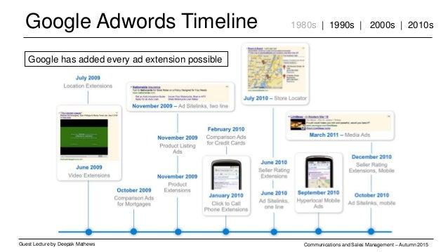 Google Adwords Timeline Guest Lecture by Deepak Mathews Communications and Sales Management – Autumn 2015 1980s | 1990s | ...