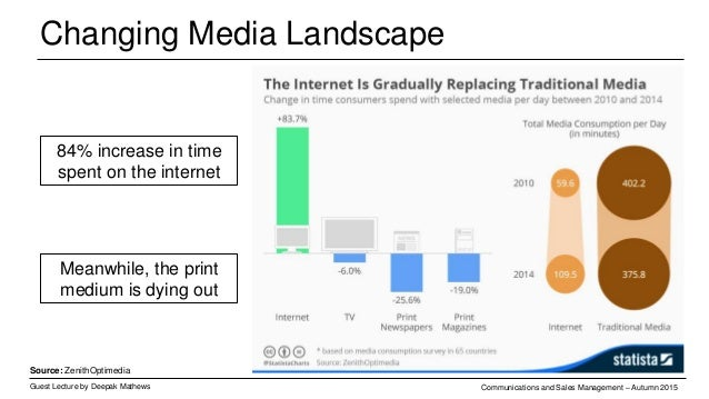 Changing Media Landscape Guest Lecture by Deepak Mathews Communications and Sales Management – Autumn 2015 84% increase in...