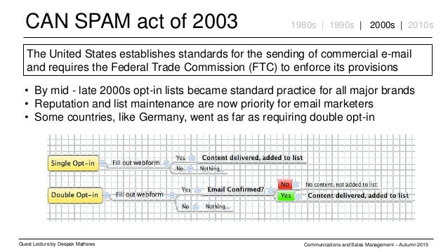 CAN SPAM act of 2003 Guest Lecture by Deepak Mathews Communications and Sales Management – Autumn 2015 1980s | 1990s | 200...