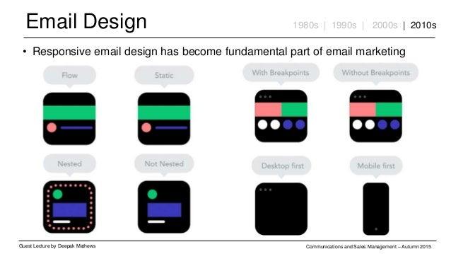 Email Design Guest Lecture by Deepak Mathews Communications and Sales Management – Autumn 2015 1980s | 1990s | 2000s | 201...