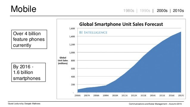 Mobile Guest Lecture by Deepak Mathews Communications and Sales Management – Autumn 2015 1980s | 1990s | 2000s | 2010s Ove...