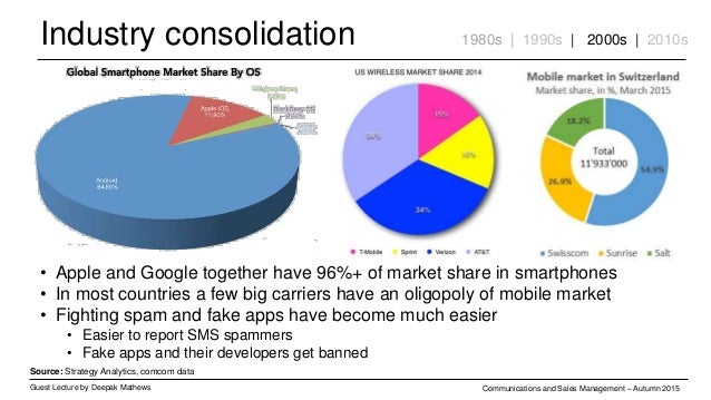 Industry consolidation Guest Lecture by Deepak Mathews Communications and Sales Management – Autumn 2015 1980s | 1990s | 2...