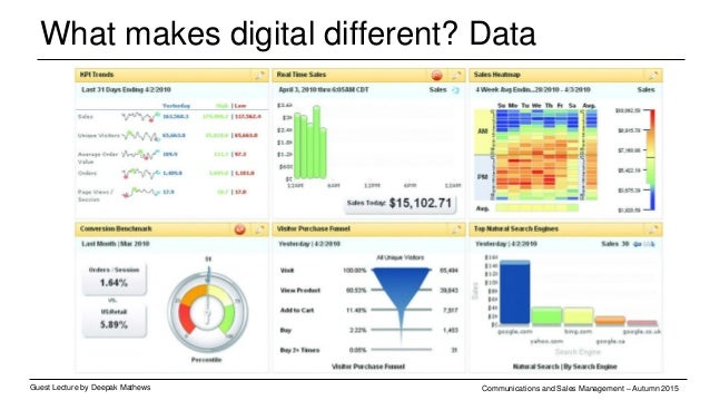 What makes digital different? Data Guest Lecture by Deepak Mathews Communications and Sales Management – Autumn 2015