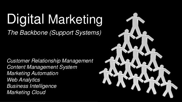 Digital Marketing The Backbone (Support Systems) Customer Relationship Management Content Management System Marketing Auto...