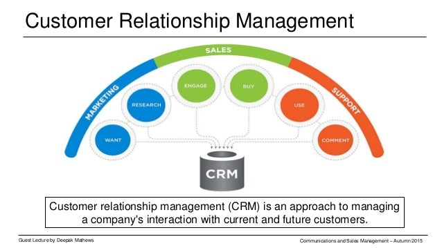 Customer Relationship Management Guest Lecture by Deepak Mathews Communications and Sales Management – Autumn 2015 Custome...