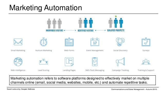 Marketing Automation Guest Lecture by Deepak Mathews Communications and Sales Management – Autumn 2015 Marketing automatio...