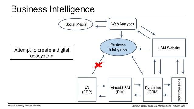 Business Intelligence Guest Lecture by Deepak Mathews Communications and Sales Management – Autumn 2015 Dynamics (CRM) cli...