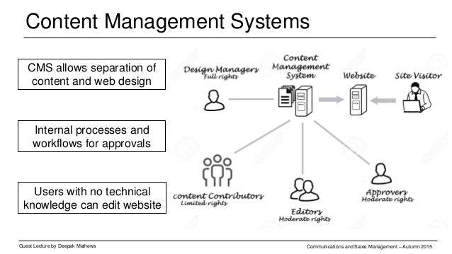 Content Management Systems Guest Lecture by Deepak Mathews Communications and Sales Management – Autumn 2015 CMS allows se...