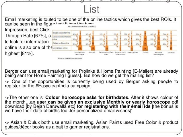 Digital marketing analysis berger paints india vs competitors ap blogs discussion boards 48 email marketing creating fandeluxe