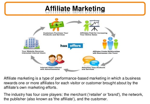 Online Display advertising appears on web pages in many forms, including web banners, leader boards, skyscrapers, large bo...