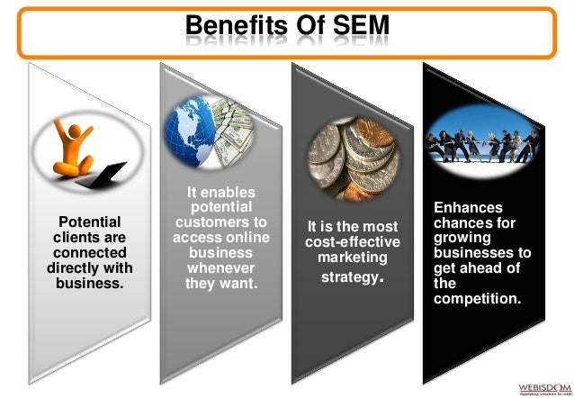 SEM (PPC) Setting up the campaign • Deep keyword research for thousands of words • Competitor analysis • Ad copy design • ...