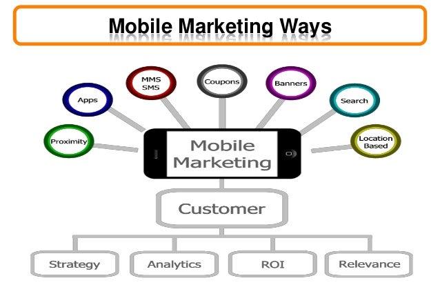 Digital marketing basics and trends