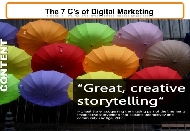CONTENT The 7 C's of Digital Marketing