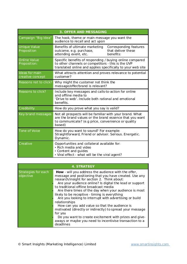 Digital marketing campaign template