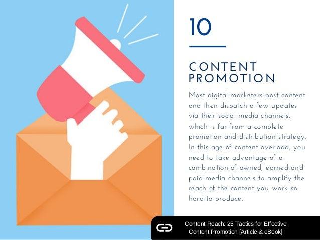 CONTENT PROMOTION 10 Mostdigitalmarketerspostcontent andthendispatchafewupdates viatheirsocialmediachannels, ...