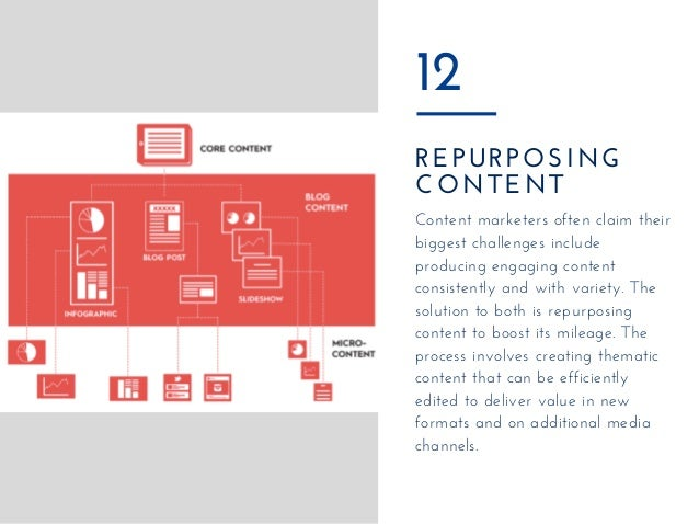 REPURPOSING CONTENT 12 Content marketers often claim their biggest challenges include producing engaging content consisten...