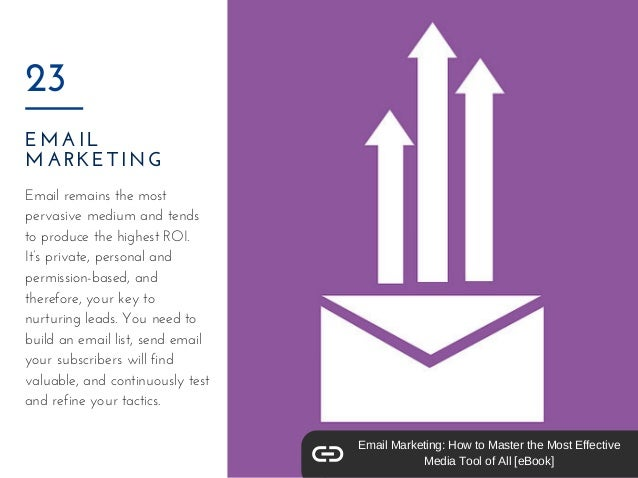 EMAIL MARKETING 23 Email remains the most pervasive medium and tends to produce the highest ROI. It's private, personal an...