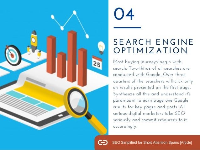 SEARCH ENGINE OPTIMIZATION 04 Most buying journeys begin with search. Two-thirds of all searches are conducted with Google...