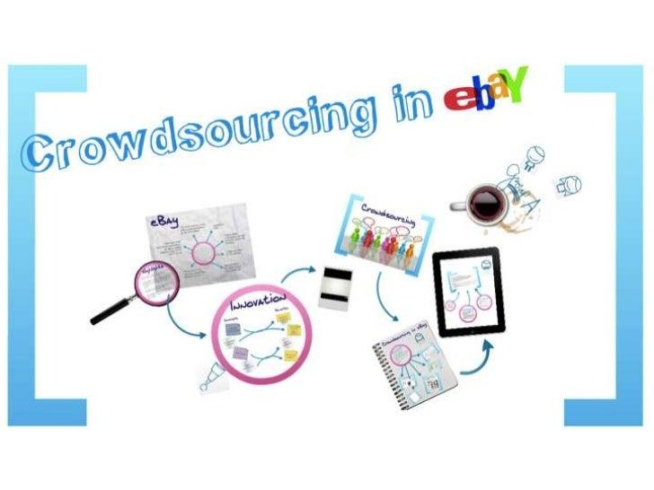 Digital marketing ebay crowdsourcing