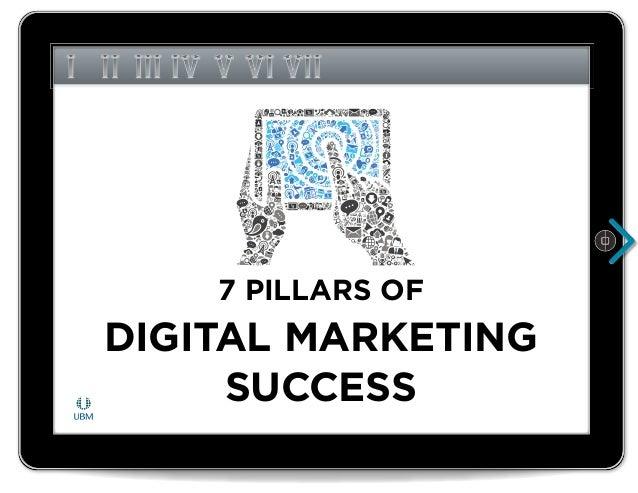 7 PILLARS OF  DIGITAL MARKETING SUCCESS