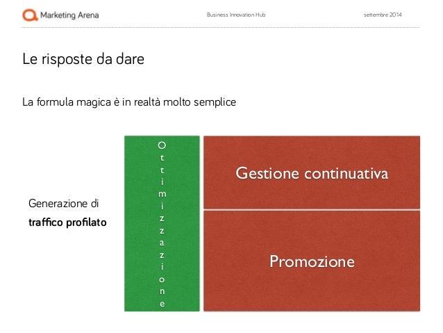 Business Innovation Hub settembre 2014  Le risposte da dare  !  La formula magica è in realtà molto semplice  !  !  !  !  ...