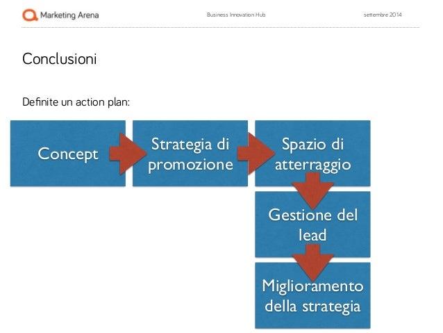 Business Innovation Hub settembre 2014  Conclusioni  !  Definite un action plan:  !  !  !  !  Concept Strategia di  promoz...