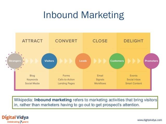 www.digitalvidya.com Inbound Marketing Wikipedia: Inbound marketing refers to marketing activities that bring visitors in,...