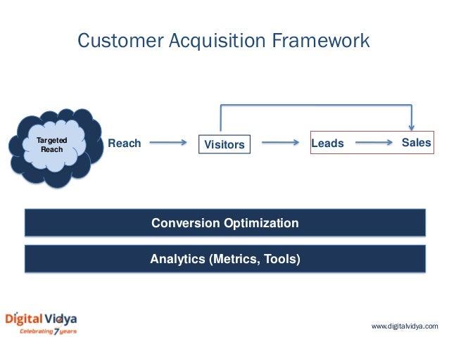 www.digitalvidya.com Reach Leads Sales SEO, Ads, Email, Social Media… Conversion Optimization Analytics (Metrics, Tools) C...