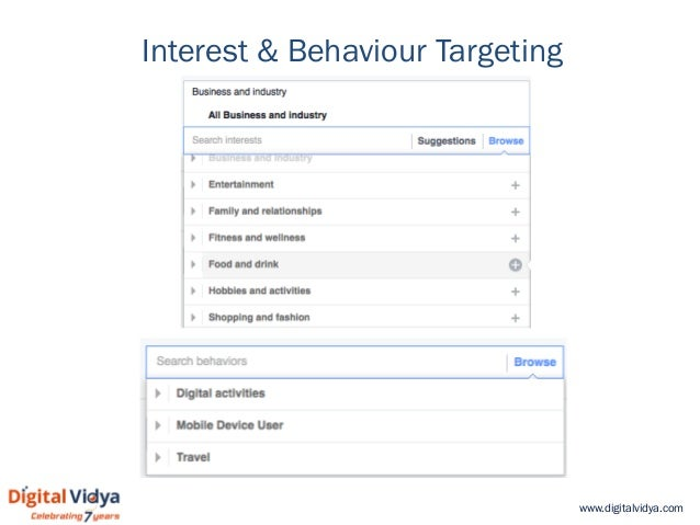 www.digitalvidya.com Interest & Behaviour Targeting
