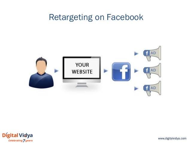 www.digitalvidya.com Retargeting on Facebook