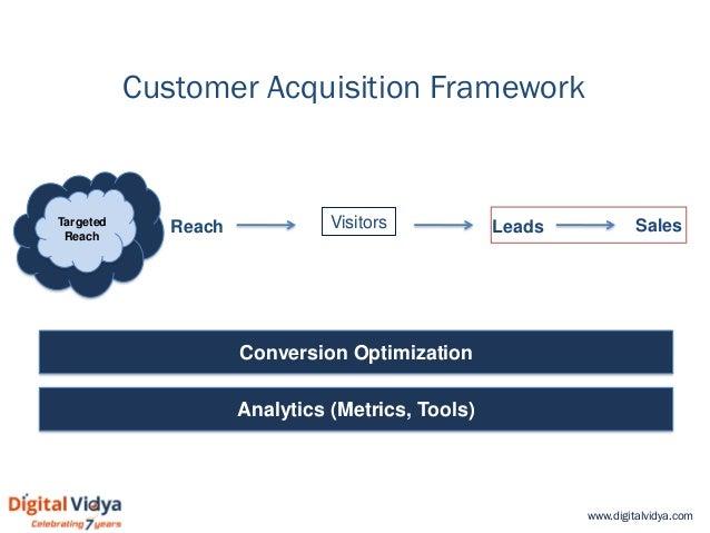www.digitalvidya.com Reach Visitors Leads Sales SEO, Ads, Email, Social Media… Customer Acquisition Framework Targeted Rea...