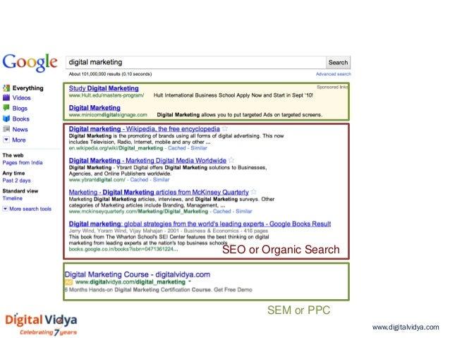 www.digitalvidya.com SEO or Organic Search SEM or PPC