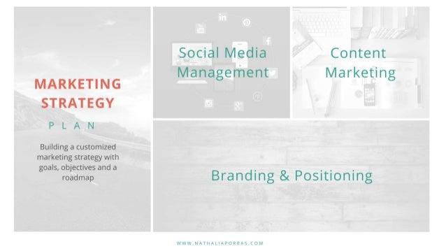 Digital marketing for the dental practice