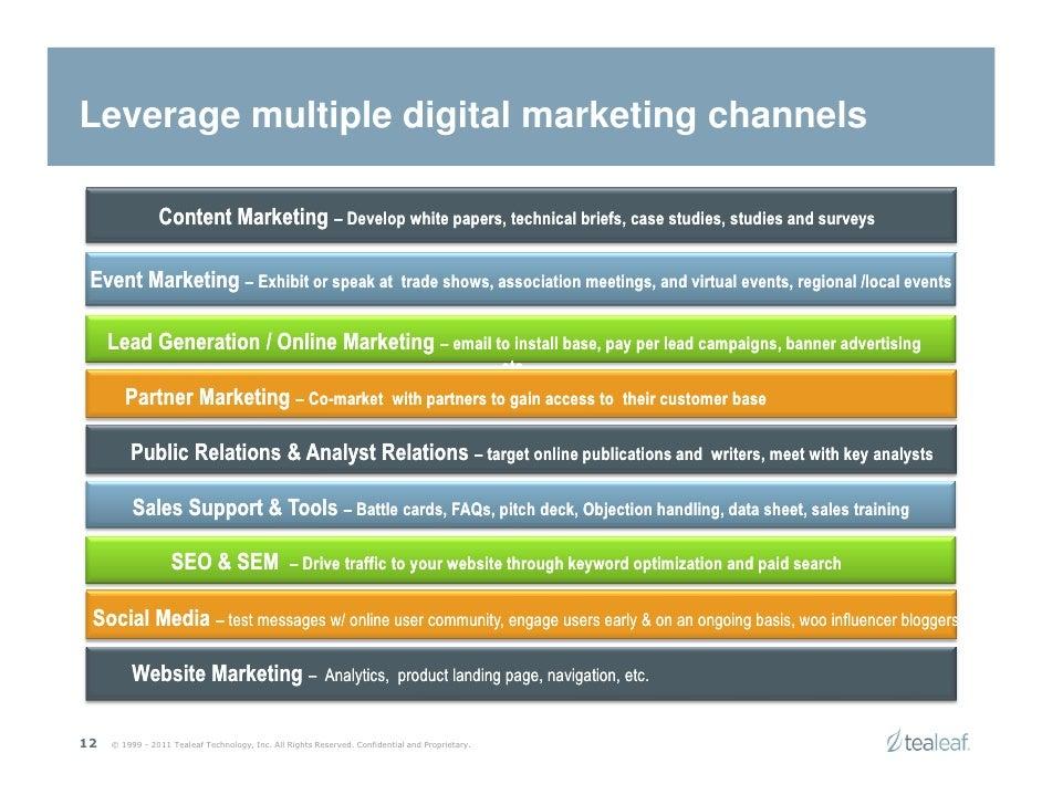 Digital Marketing Strategic Framework