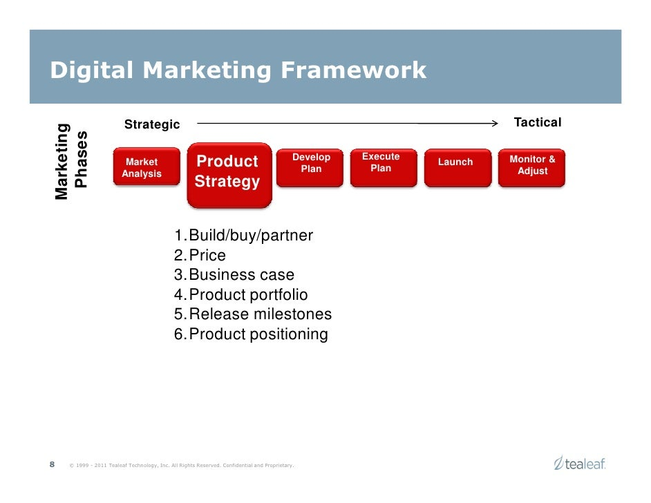 marketing framework The balanced scorecard is a framework for tracking important aspects of company strategy and for facilitating organizational improvement or change it measures metrics beyond typical financial metrics to help companies keep long-term strategic goals in focus and spot trouble before it appears in the financial statements.