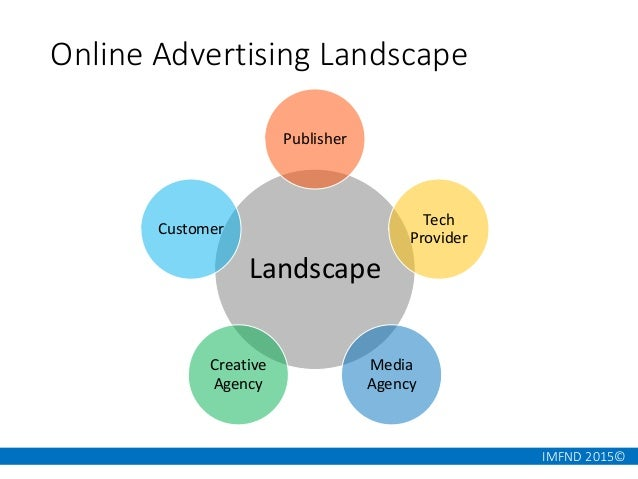 IMFND 2015© Online Advertising Landscape Landscape Publisher Tech Provider Media Agency Creative Agency Customer