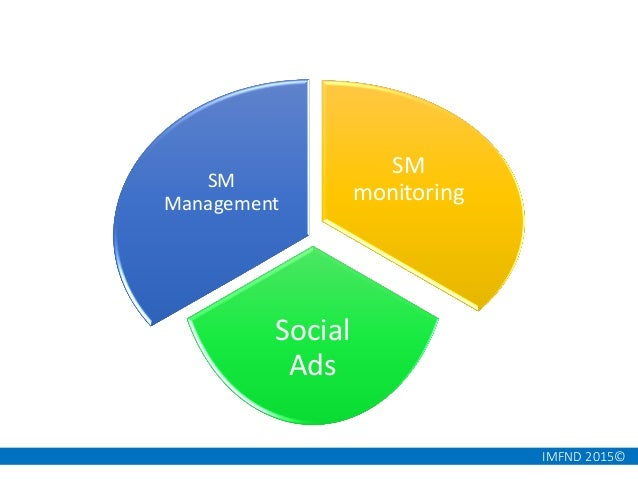 IMFND 2015© SM monitoring Social Ads SM Management