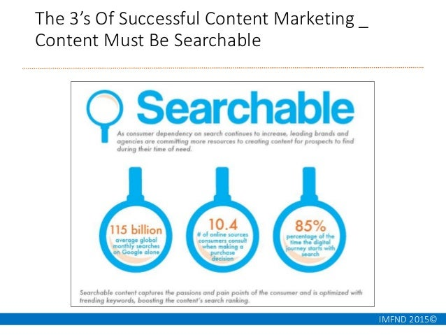 IMFND 2015© The 3's Of Successful Content Marketing _ Content Must Be Sharable