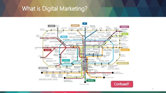 An introduction to Digital Marketing for the Healthcare Industry Slide 2