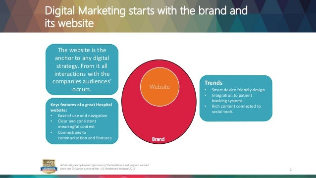 An introduction to Digital Marketing for the Healthcare Industry Slide 3