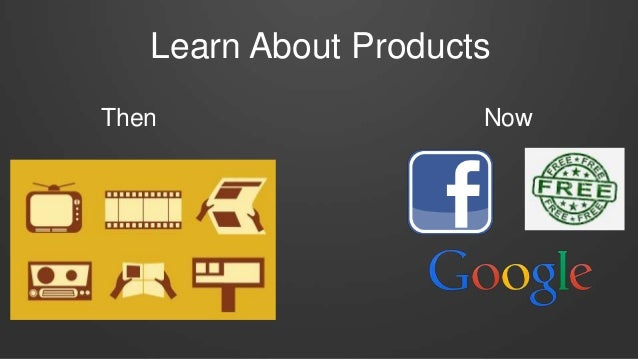 Learn About Products Then Now
