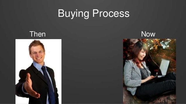Buying Process Then Now