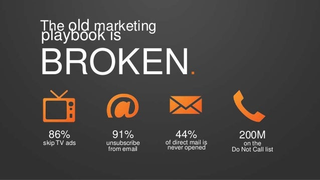The old marketing 86% skip TV ads 91% unsubscribe from email 200M on the Do Not Call list 44% of direct mail is never open...