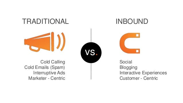 Cold Calling Cold Emails (Spam) Interruptive Ads Marketer - Centric Social Blogging Interactive Experiences Customer - Cen...